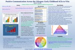 Positive Communication Across the Lifespan: Early Childhood ACEs to VIAs by Adam Pyecha