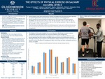 The Effects of Physical Exercise on Salivary microRNA Levels