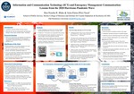 Information Communication Technology and Emergency Management Communication: Lessons from the 2020 'Hurricane-Pandemic' Wave