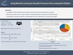 Using Machine Learning to Quantify Transverse Plane Lumbopelvic Rhythm